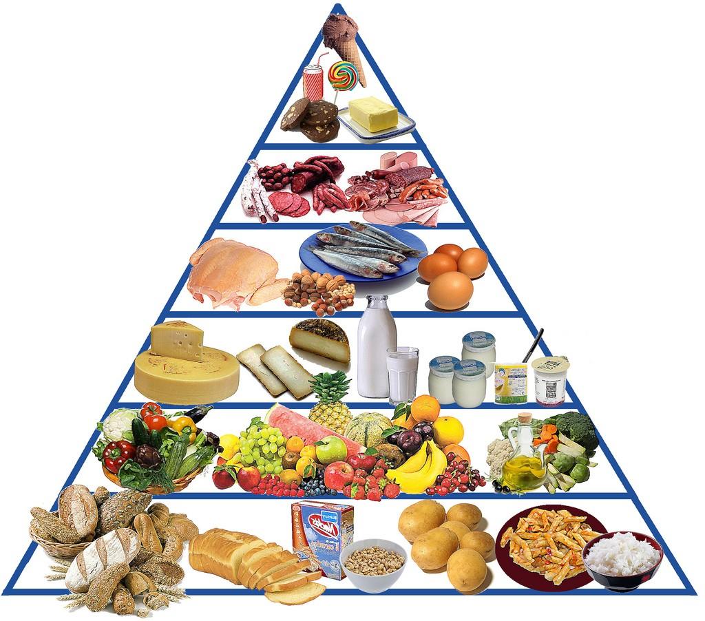 entrena-salud-piramide-nutricional